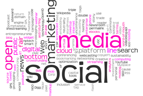wordcloud-social-media